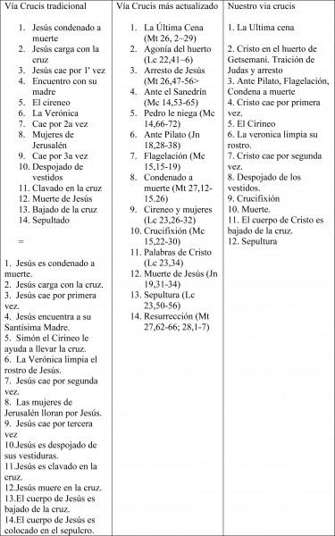 Microsoft Word - TDCMP1238_CRISTO.doc