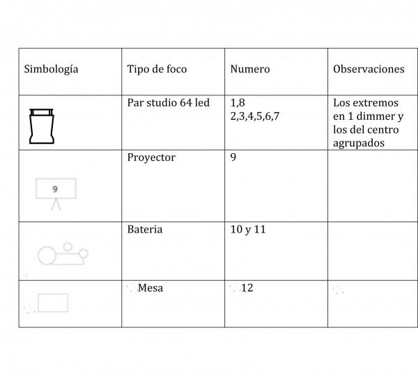 Microsoft Word - Simbolog'a loros negros.doc